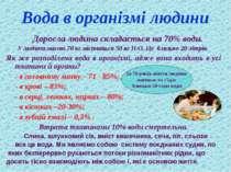 Вода в організмі людини Доросла людина складається на 70% води. У людини масо...