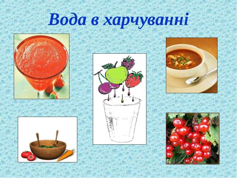 Вода в харчуванні