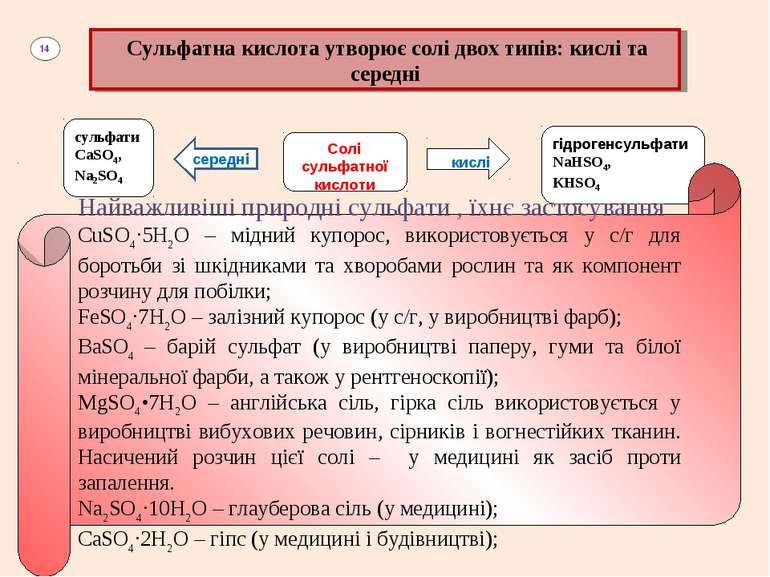 Сульфатна кислота утворює солі двох типів: кислі та середні сульфати СаSO4, N...