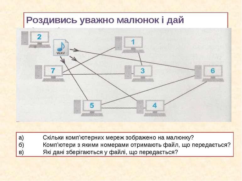 Роздивись уважно малюнок і дай відповідь: а) Скільки комп'ютерних мереж зобра...