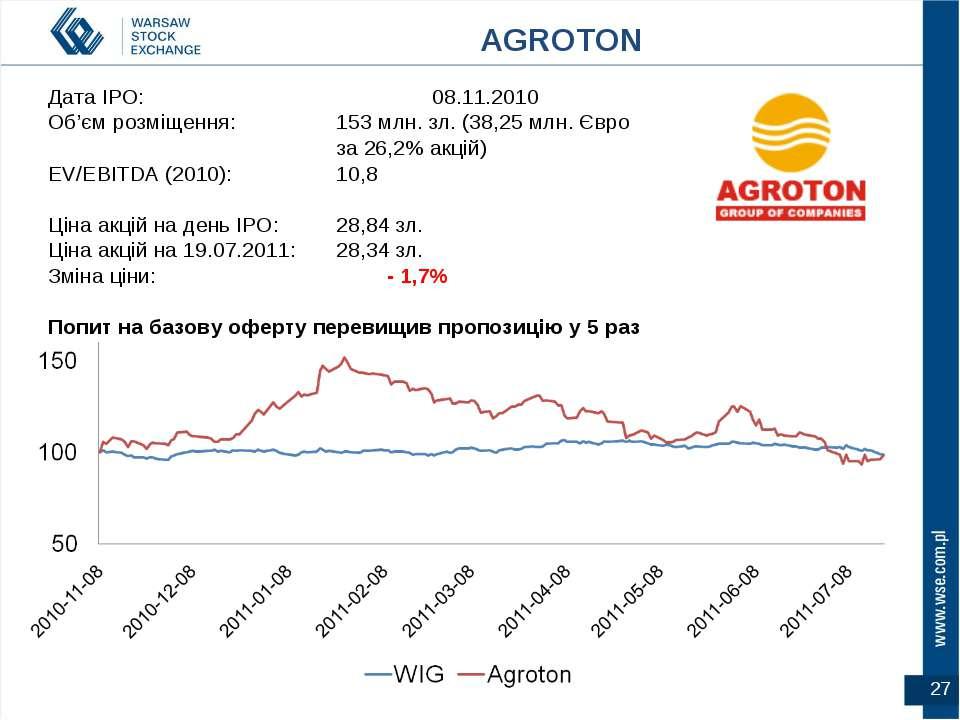 Дата IPO: 08.11.2010 Об'єм розміщення: 153 млн. зл. (38,25 млн. Євро за 26,2%...