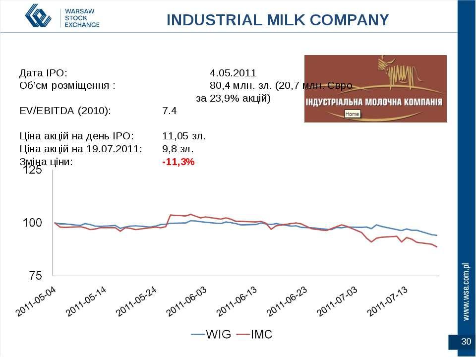 * Дата IPO: 4.05.2011 Об'єм розміщення : 80,4 млн. зл. (20,7 млн. Євро за 23,...