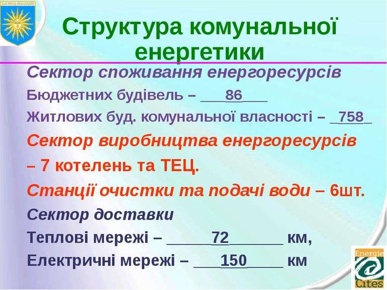 Структура комунальної енергетики Сектор споживання енергоресурсів Бюджетних б...