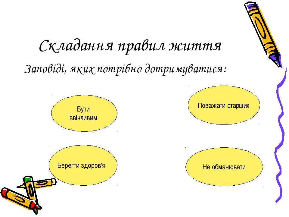 Складання правил життя Заповіді, яких потрібно дотримуватися: Бути ввічливим ...