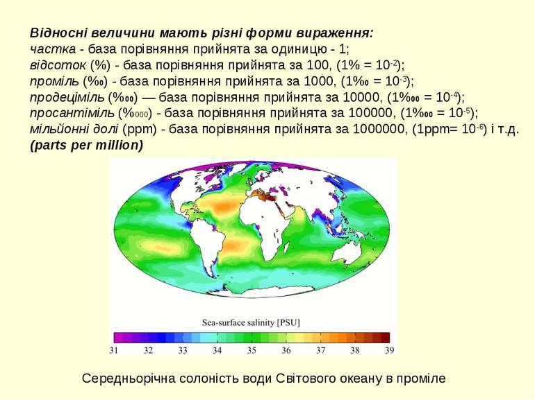 Відносні величини мають різні форми вираження: частка - база порівняння прийн...