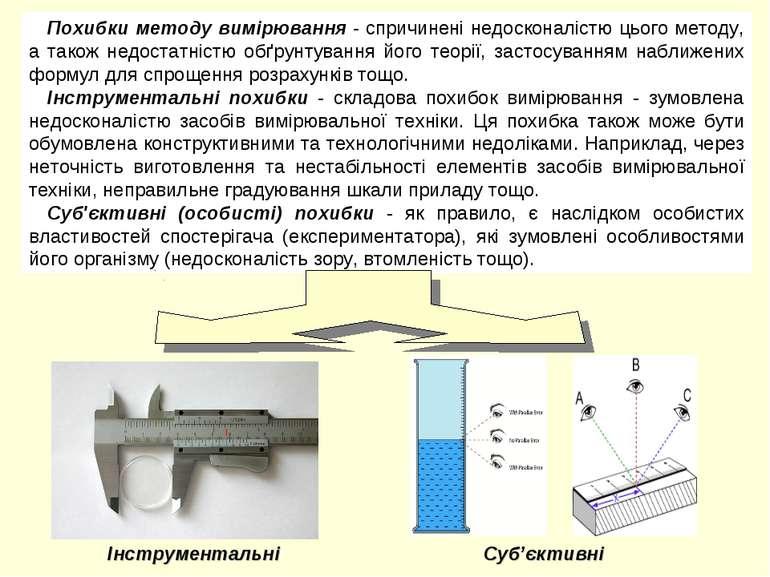 Похибки методу вимірювання - спричинені недосконалістю цього методу, а також ...