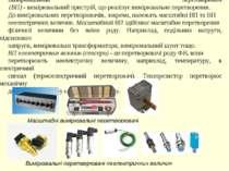 Вимірювальний перетворювач (ВП) - вимірювальний пристрій, що реалізує вимірюв...