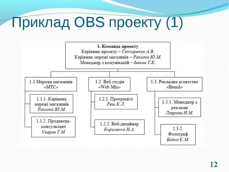 * Приклад ОBS проекту (1)