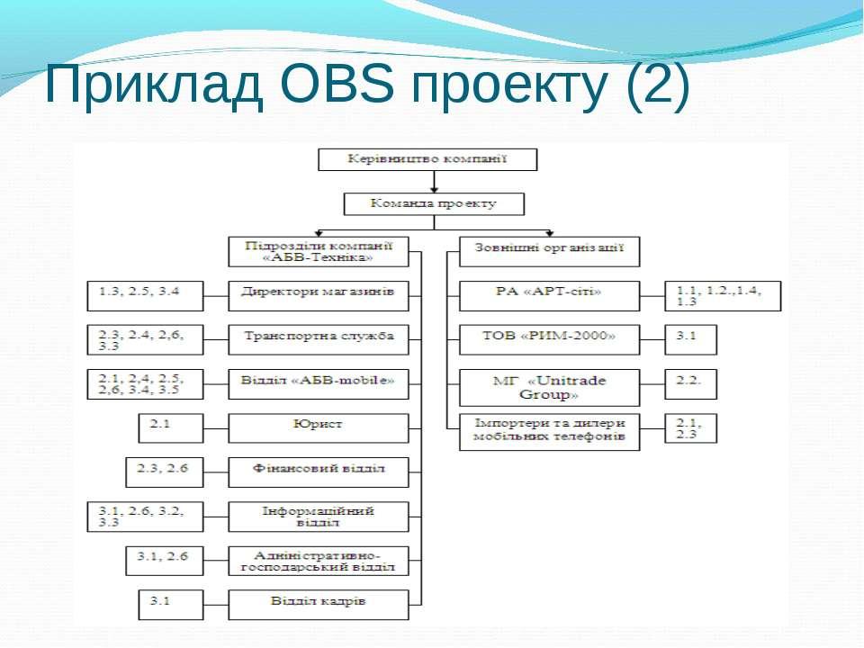 Приклад ОBS проекту (2)