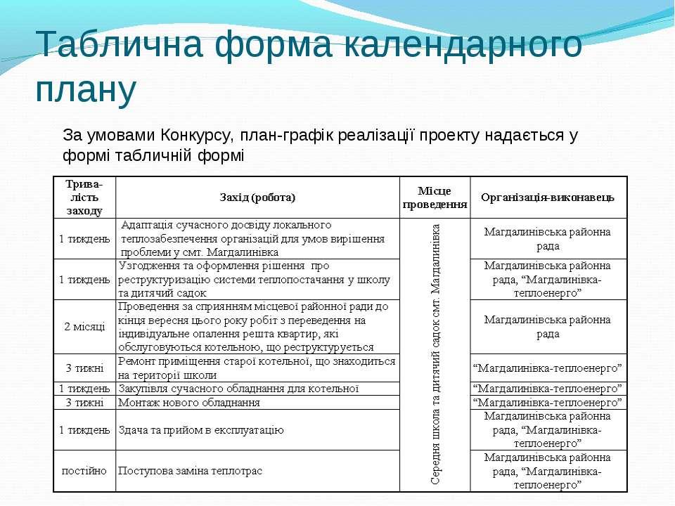 Таблична форма календарного плану За умовами Конкурсу, план-графік реалізації...