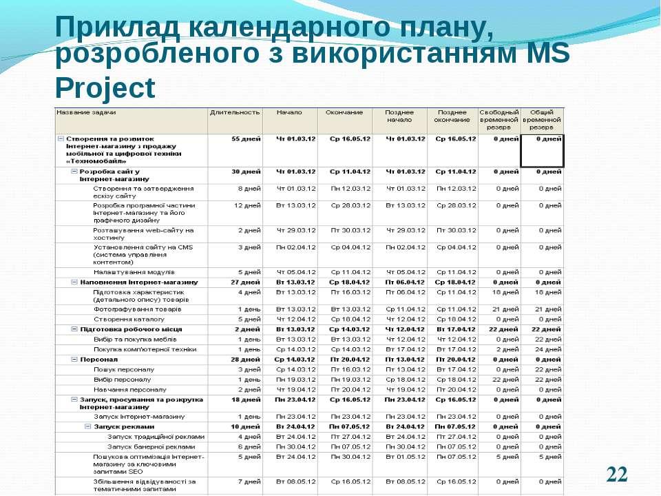 * Приклад календарного плану, розробленого з використанням MS Project