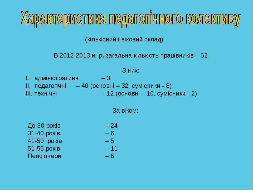 В 2012-2013 н. р. загальна кількість працівників – 52 З них: І. адміністратив...