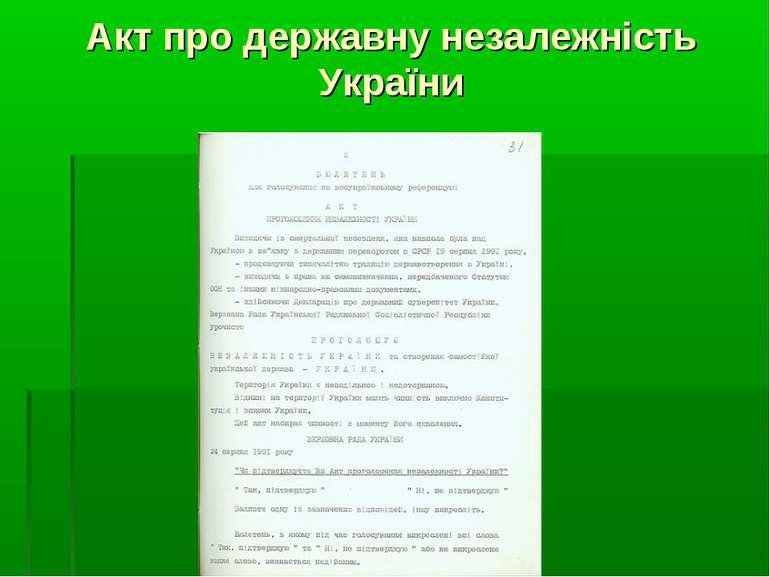 Акт про державну незалежність України