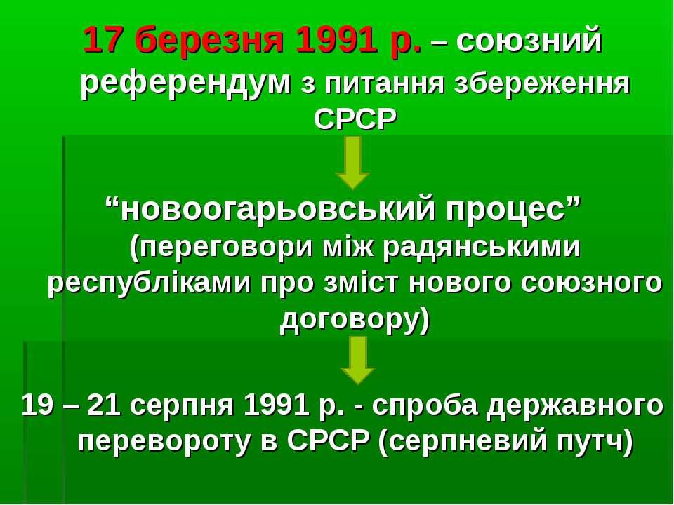 """17 березня 1991 р. – союзний референдум з питання збереження СРСР """"новоогарьо..."""