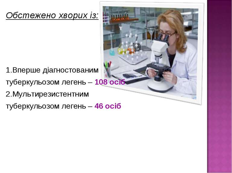 Обстежено хворих із: 1.Вперше діагностованим туберкульозом легень – 108 осіб ...