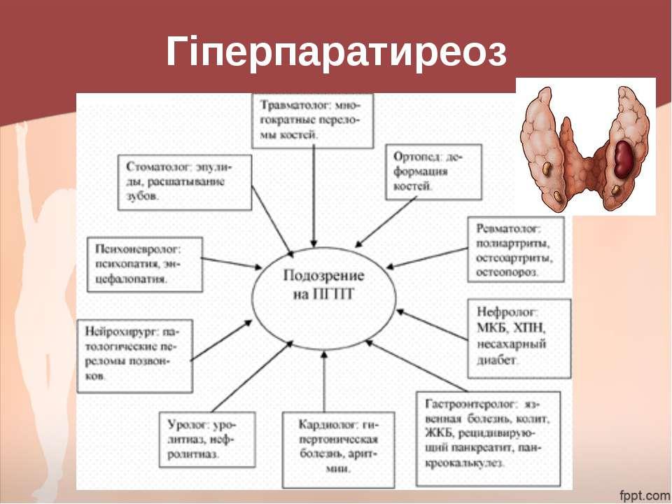 Гіперпаратиреоз