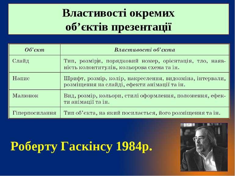 Властивості окремих об'єктів презентації Роберту Гаскінсу 1984р.