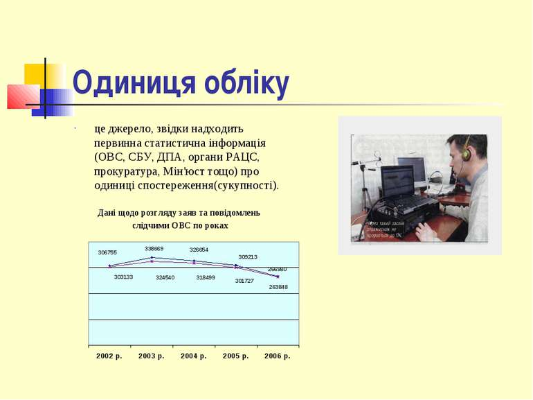 Одиниця обліку це джерело, звідки надходить первинна статистична інформація (...