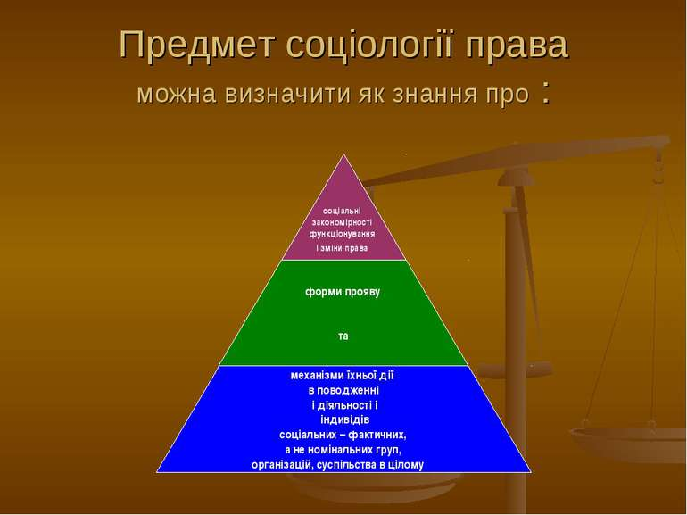 Предмет соціології права можна визначити як знання про :