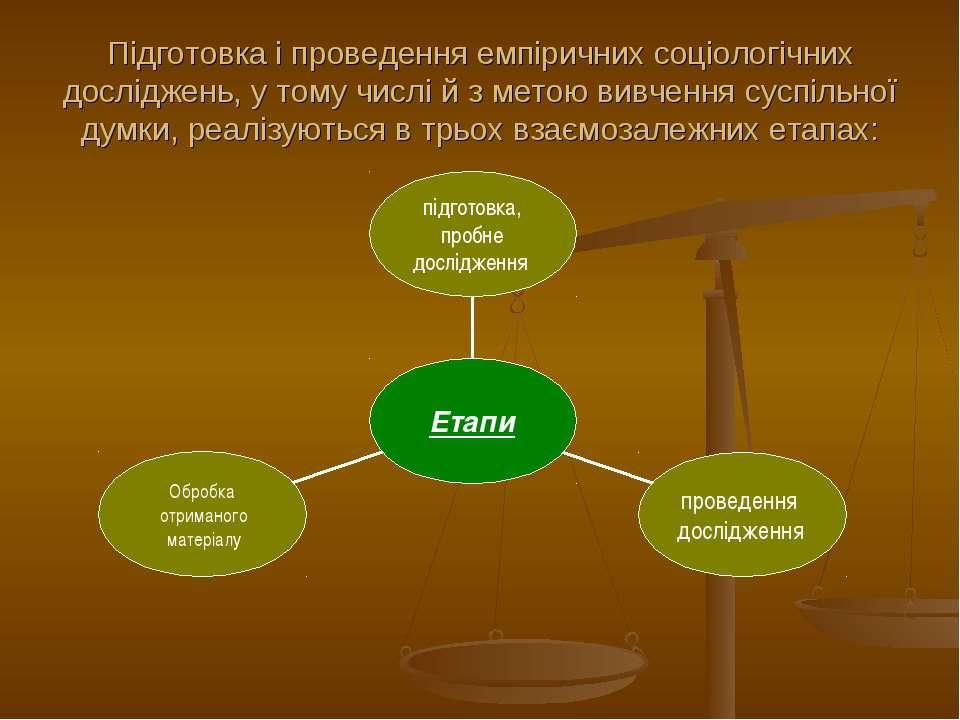 Підготовка і проведення емпіричних соціологічних досліджень, у тому числі й з...