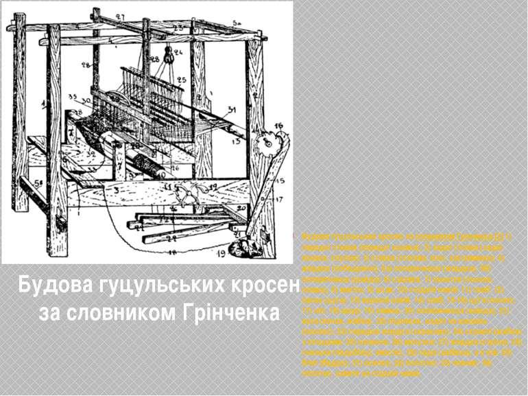 Будова гуцульських кросен засловником Грінченка:[2]1) передні стояни (перед...