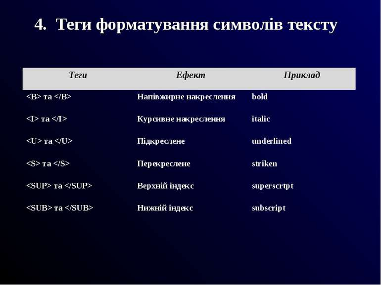 4. Теги форматування символів тексту Теги Ефект Приклад та Напівжирне накресл...