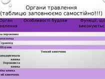 Органи травлення (таблицю заповнюємо самостійно!!!) Орган травлення Особливос...