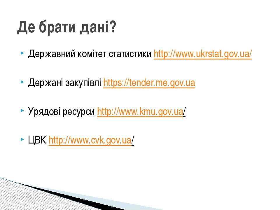 Державний комітет статистики http://www.ukrstat.gov.ua/ Держані закупівлі htt...