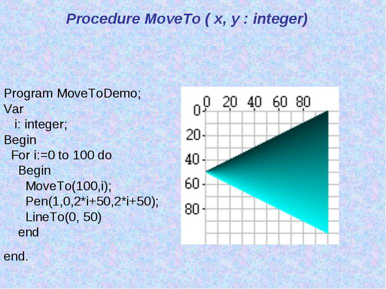 Procedure MoveTo ( x, y : integer) Program MoveToDemo; Var i: integer; Begin ...
