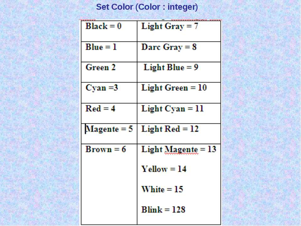 Set Color (Color : integer)