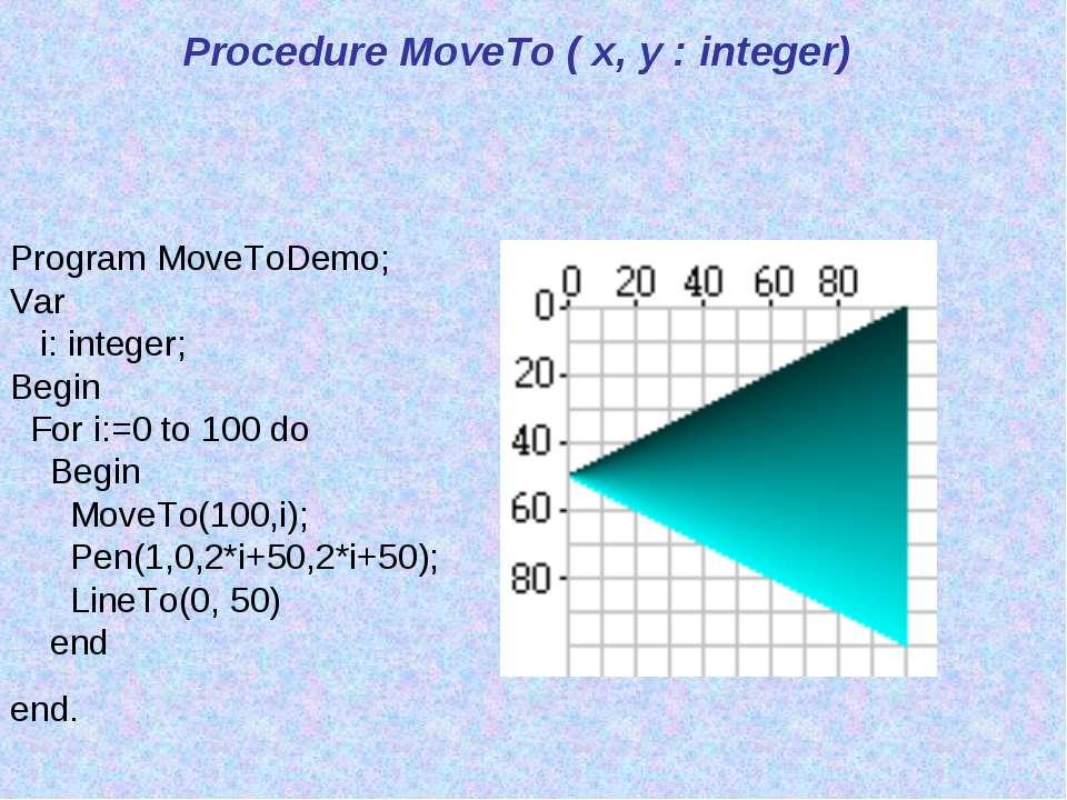 Procedure MoveTo ( x, y : integer) Program MoveToDemo; Var i: integer; Begin ...
