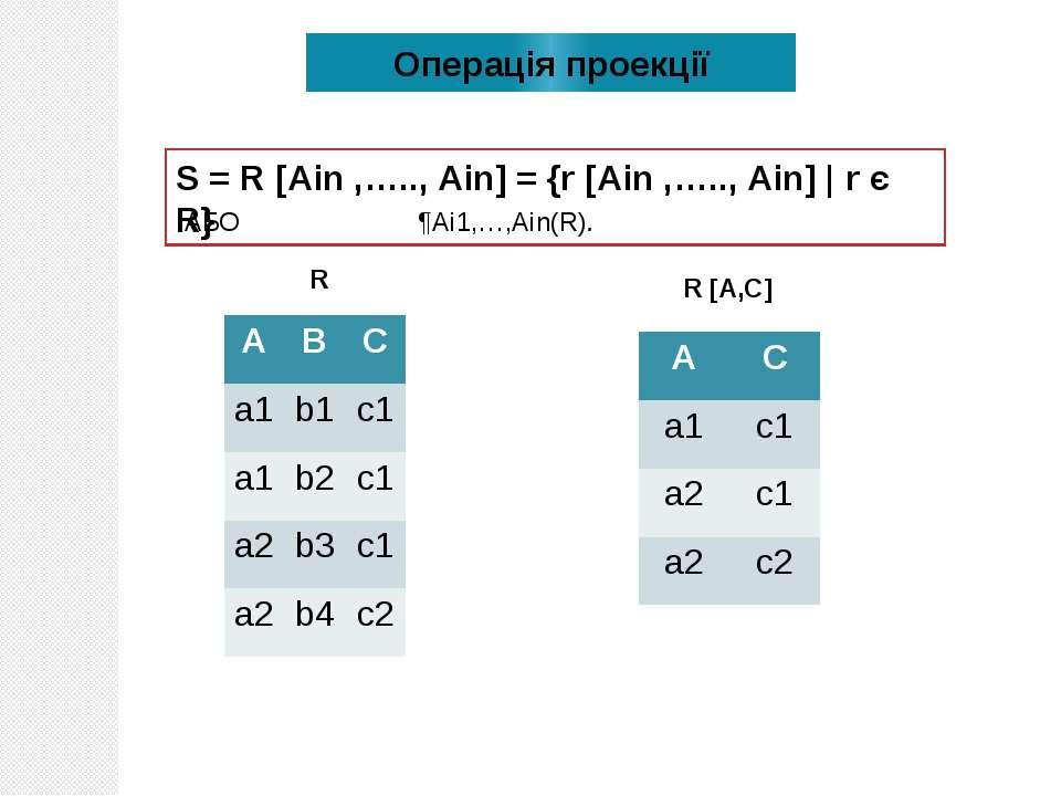Операція проекції S = R [Ain ,….., Ain] = {r [Ain ,….., Ain] | r є R} R R [A,...