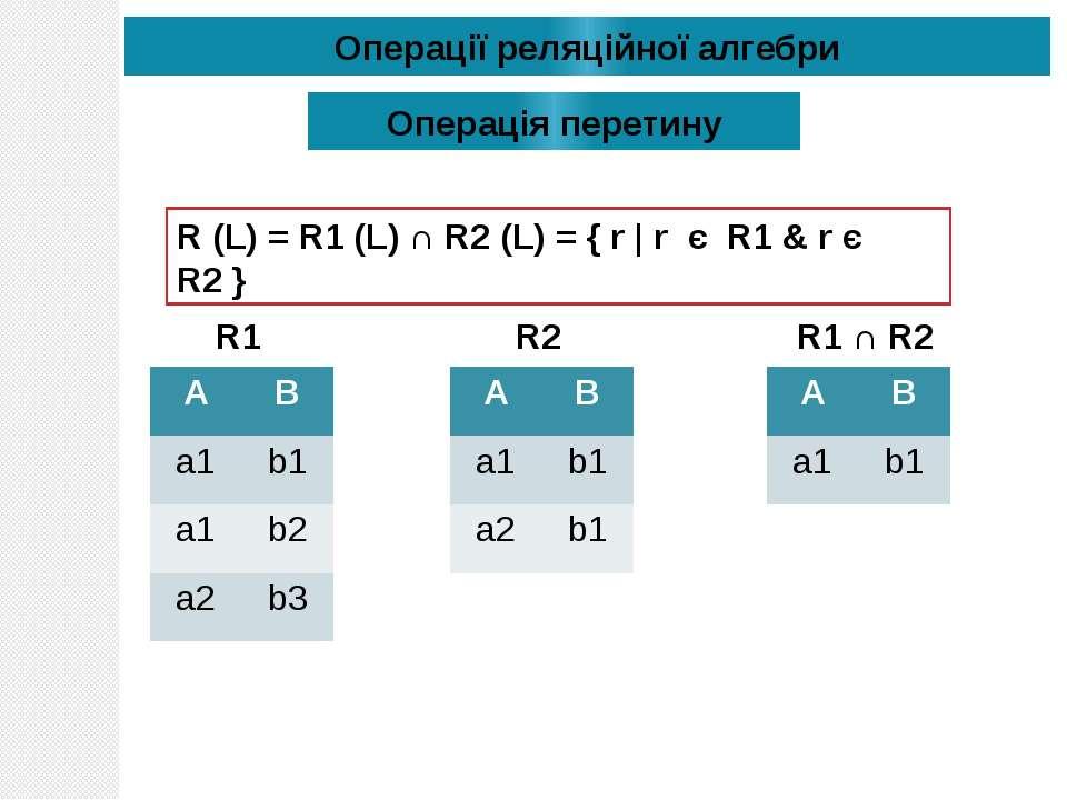 Операції реляційної алгебри Операція перетину R (L) = R1 (L) ∩ R2 (L) = { r |...