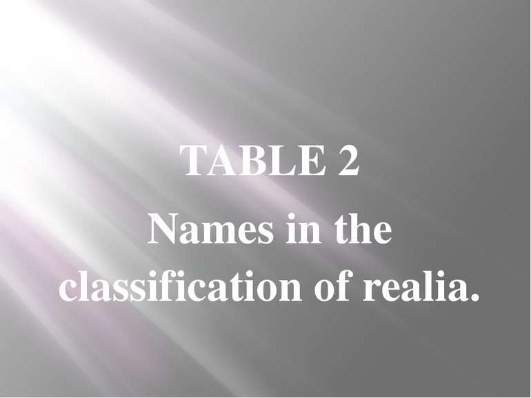TABLE 2 Names in the classification of realia.