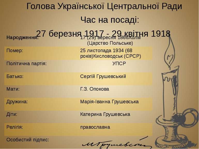 Голова Української Центральної Ради Час на посаді: 27 березня 1917 - 29 квітн...