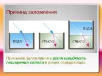 Причина заломлення Причиною заломлення є різна швидкість поширення світла в р...