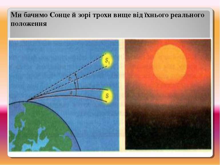 Ми бачимо Сонце й зорі трохи вище від їхнього реального положення