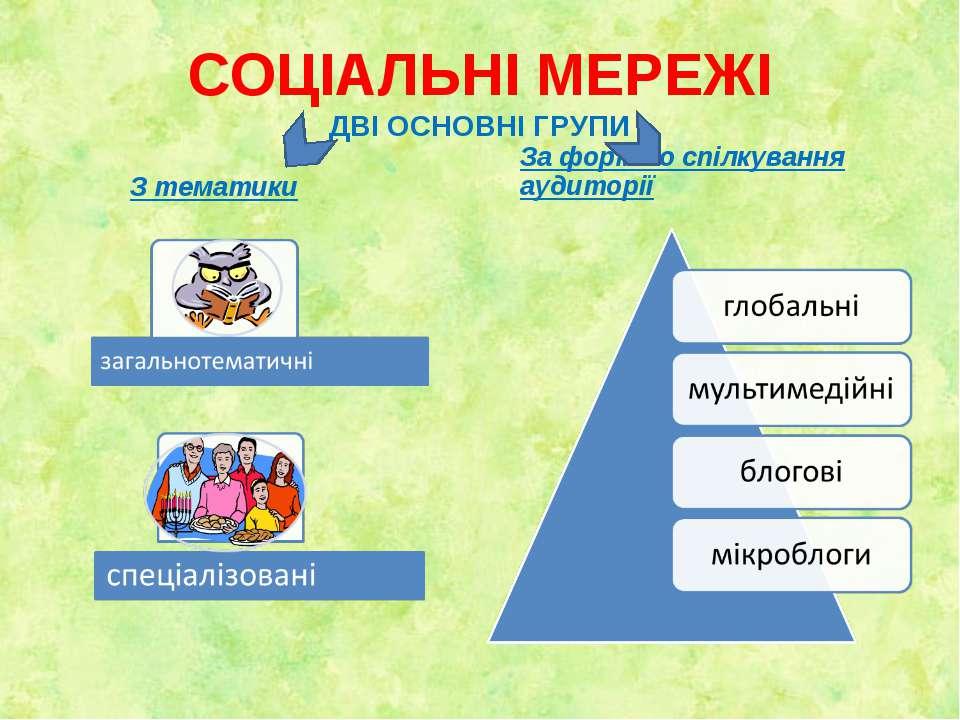 СОЦІАЛЬНІ МЕРЕЖІ ДВІ ОСНОВНІ ГРУПИ З тематики За формою спілкування аудиторії