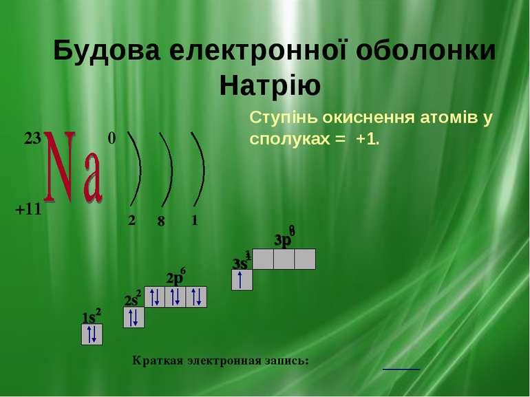23 +11 0 2 8 1 Краткая электронная запись: Будова електронної оболонки Натрію...