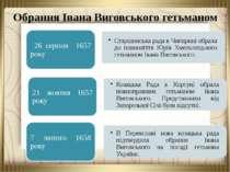 Обрання Івана Виговського гетьманом В Переяславі нова козацька рада підтверди...