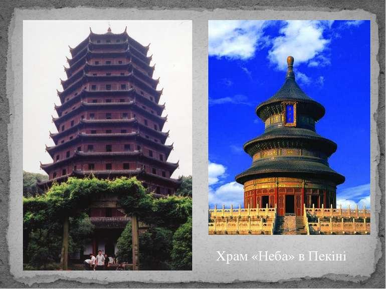 Храм «Неба» в Пекіні