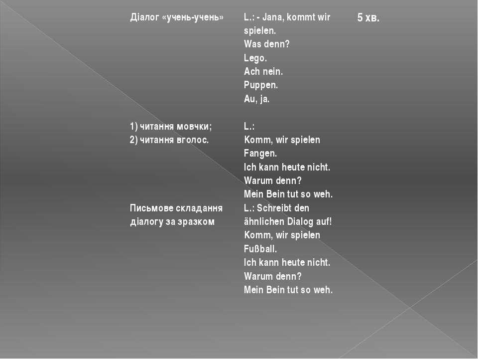 Діалог «учень-учень» 1) читання мовчки; 2) читання вголос. Письмове складання...