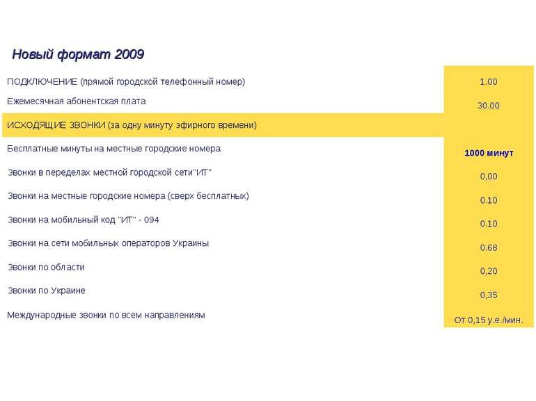 Новый формат 2009