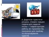 3. Додаткові туристичні ресурси, створені працею людини для надання послуг — ...