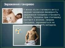 Зараження гонореєю У жінок після статевого акту з хворим чоловіком ймовірніст...