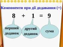 8 + 1 = 9 Компоненти при дії додавання (+)