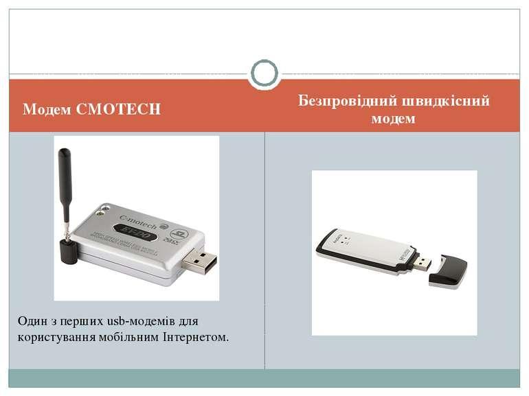 Модем CMOTECH Безпровідний швидкісний модем Один з перших usb-модемів для кор...