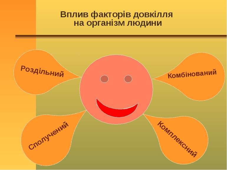 Вплив факторів довкілля на організм людини Роздільний Сполучений Комбінований...