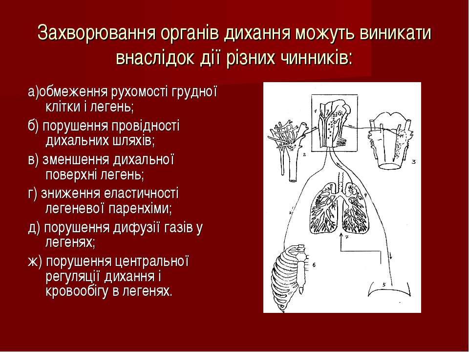 Захворювання органів дихання можуть виникати внаслідок дії різних чинників: а...