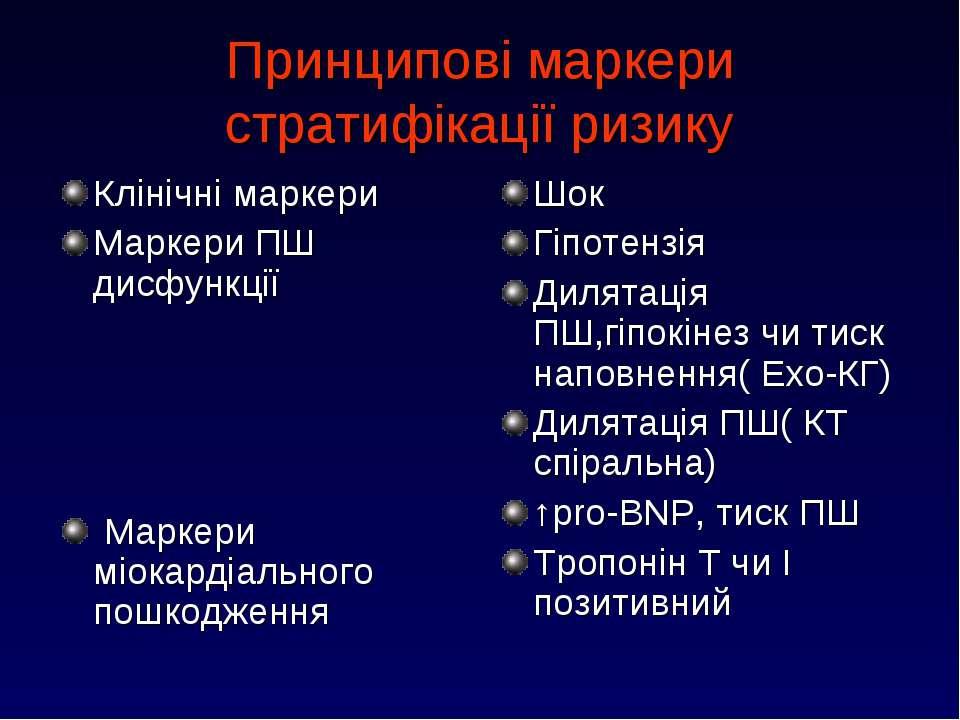 Принципові маркери стратифікації ризику Клінічні маркери Маркери ПШ дисфункці...